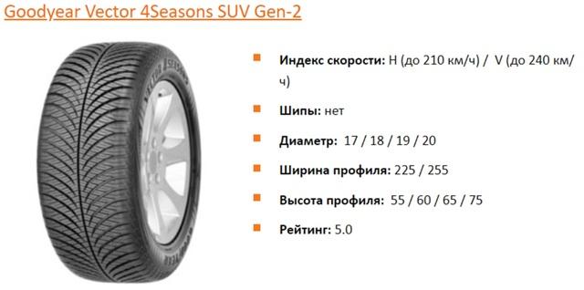 Какие шины и разболтовка колесных дисков на Рено Дастер: фото