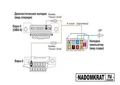 Как подключить бортовой компьютер на ВАЗ-2114: установка
