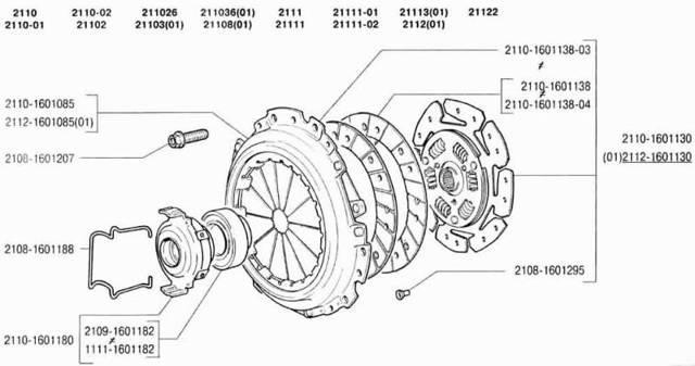 Какое сцепление лучше поставить на ВАЗ-2110