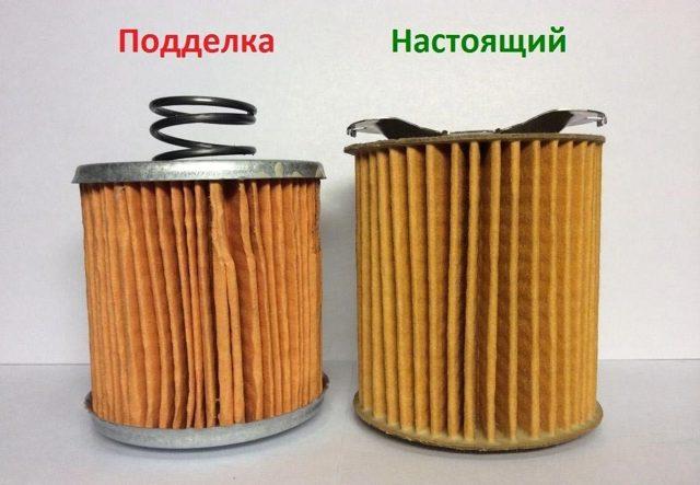 Какой масляный фильтр лучше для Нивы Шевроле: опрос