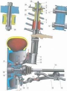 Как устранить стук на Лада Калина в передней подвеске на мелких кочках