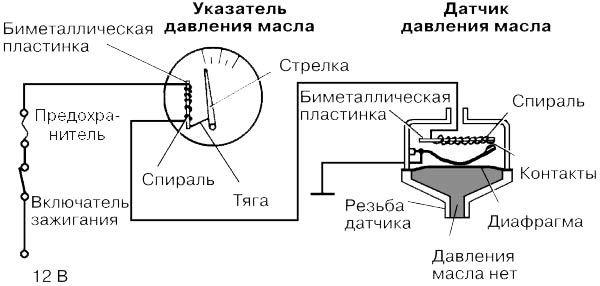 Где находится датчик давления масла на ВАЗ-2112 16 клапанов: фото