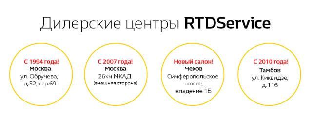 Условия акции компании renault, действующей до 29.02.16 при выполнении ТО