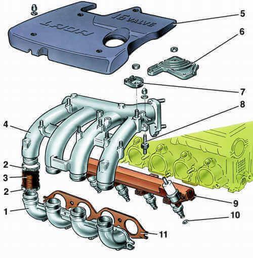 Снятие впускного коллектора ВАЗ-2112 16 клапанов: фото, видео