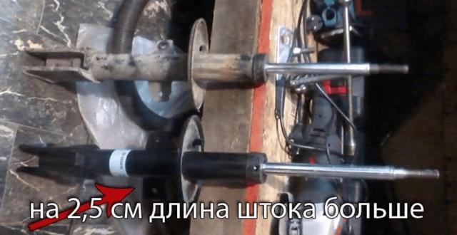 Замена передних амортизаторов (стоек) Рено Дастер: фото, видео