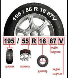 Таблица колёс Лада Гранта: размеры шин и дисков, разболтовка, фото