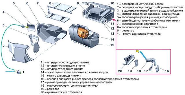 Где находится моторчик печки ВАЗ-2112: фото и видео