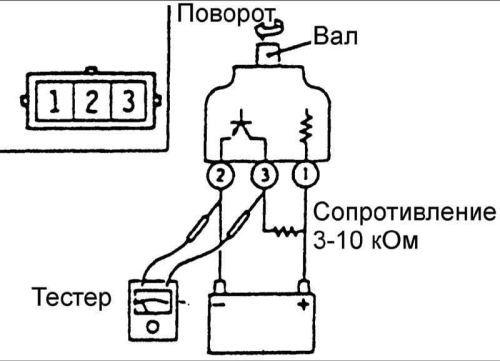 Как проверить датчик скорости на ВАЗ-2114: фото и видео