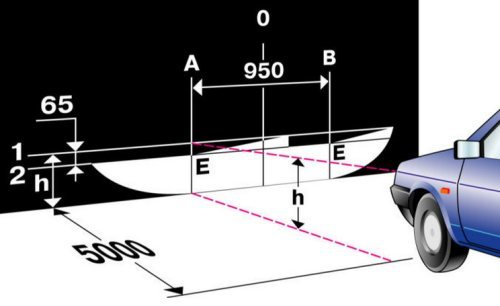Как правильно отрегулировать фары ВАЗ-2114 своими руками: видео
