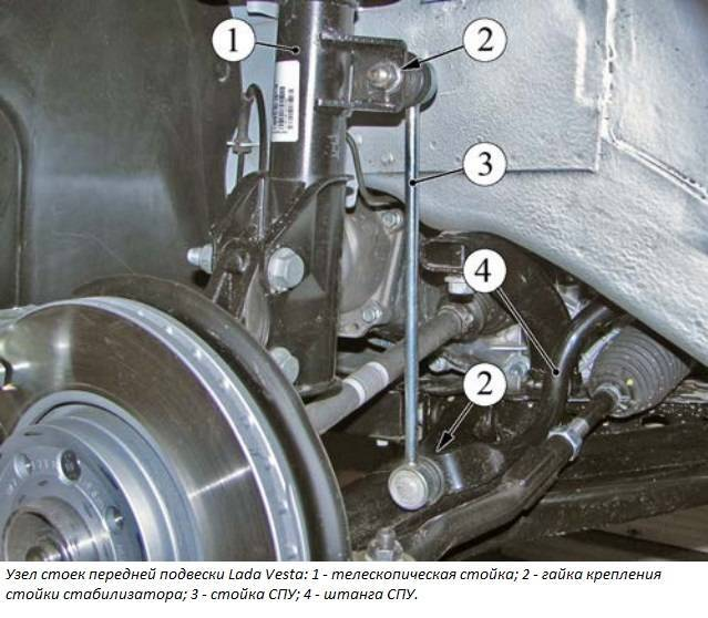 Замена втулок стабилизатора на Лада Веста: фото и видео