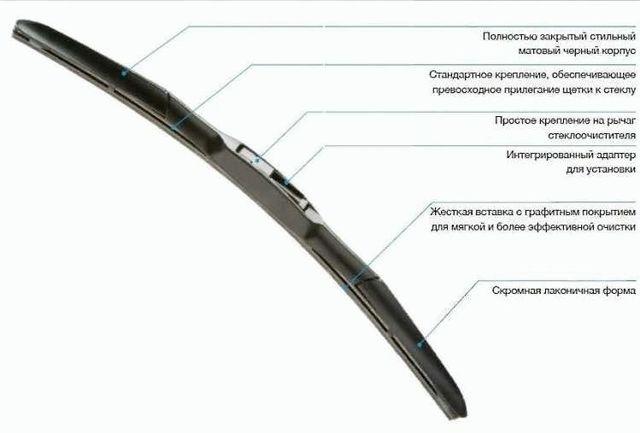 Щётки стеклоочистителя размер на Шевроле Ланос: какие дворники