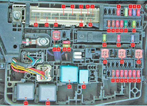 Блок предохранителей на Тойота Королла 120 кузов: где находится